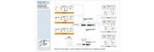 Blustream IP100UHD-TX